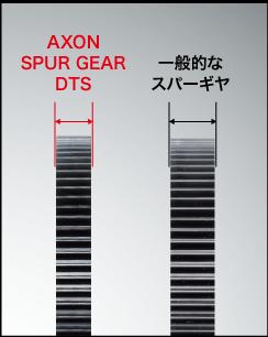 AXON Spur Gear DTS 64P 90T