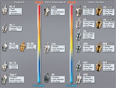 O.S. P3 Turbo Silver V-Spec Ultra Hot Plug (Offroad)